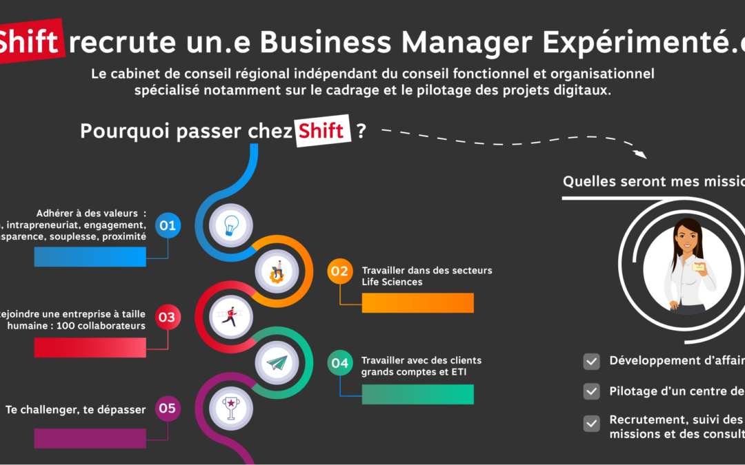 Shift recrute un(e) Business Manage expérimenté(e) !