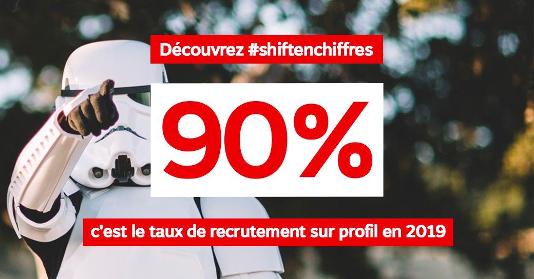 #SHIFTENCHIFFRES : ÇA CONTINUE EN 2020 !