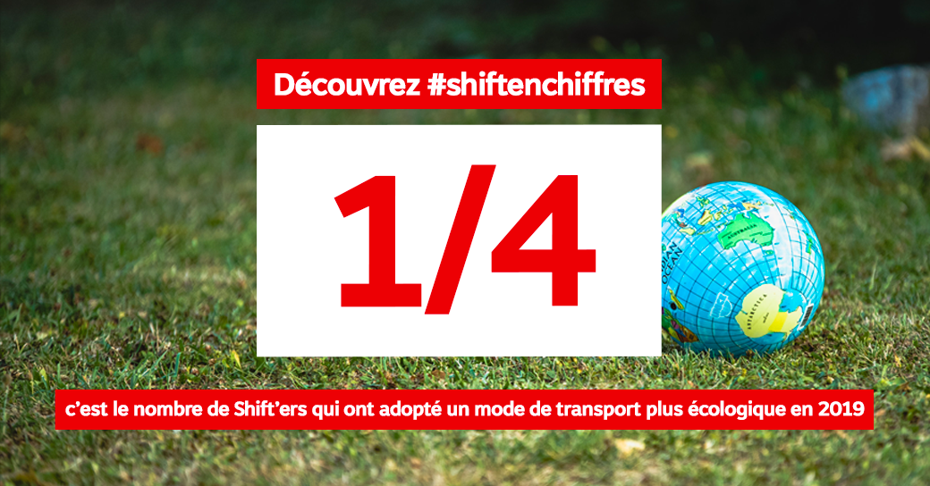 #SHIFTENCHIFFRES